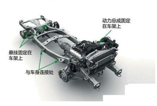 防撞梁的作用 汽车车身结构作用详解高清图片